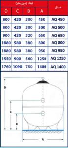 فیلتر تصفیه استخر و جکوزی AQUAX